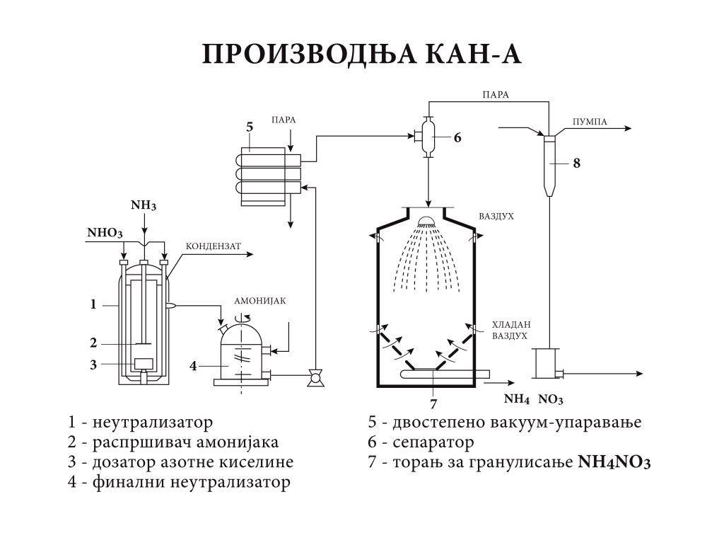 NHTP 1-01