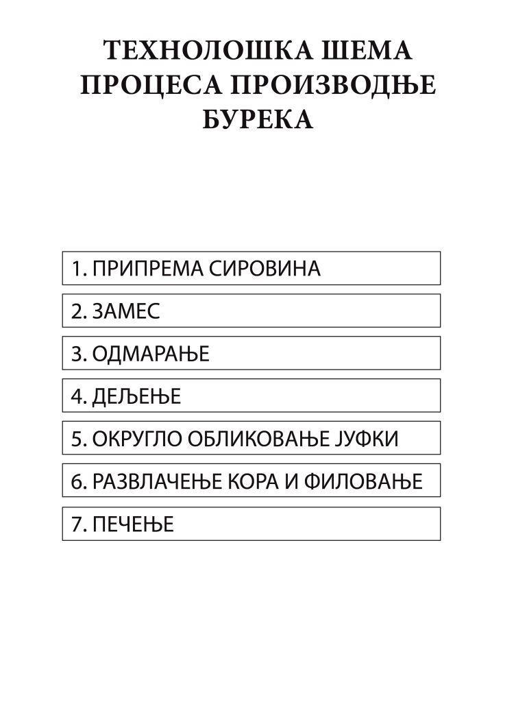 PEK 2-01