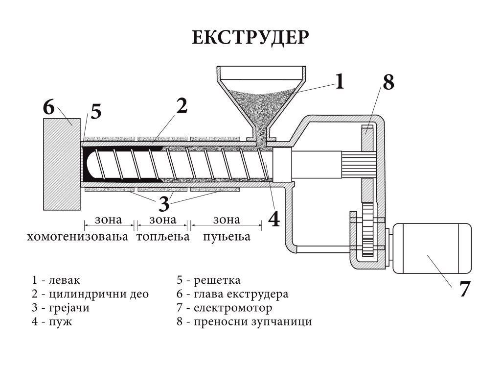 PPM 3 B-01