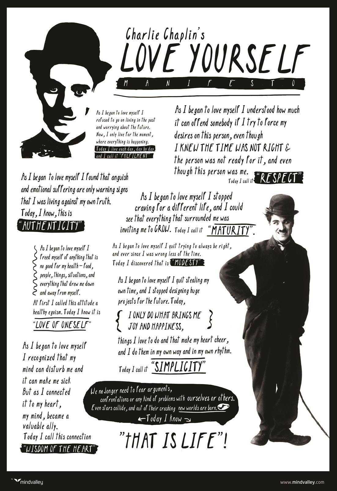 SN Vezbe 0A -Charlie Chaplin - Poster V2