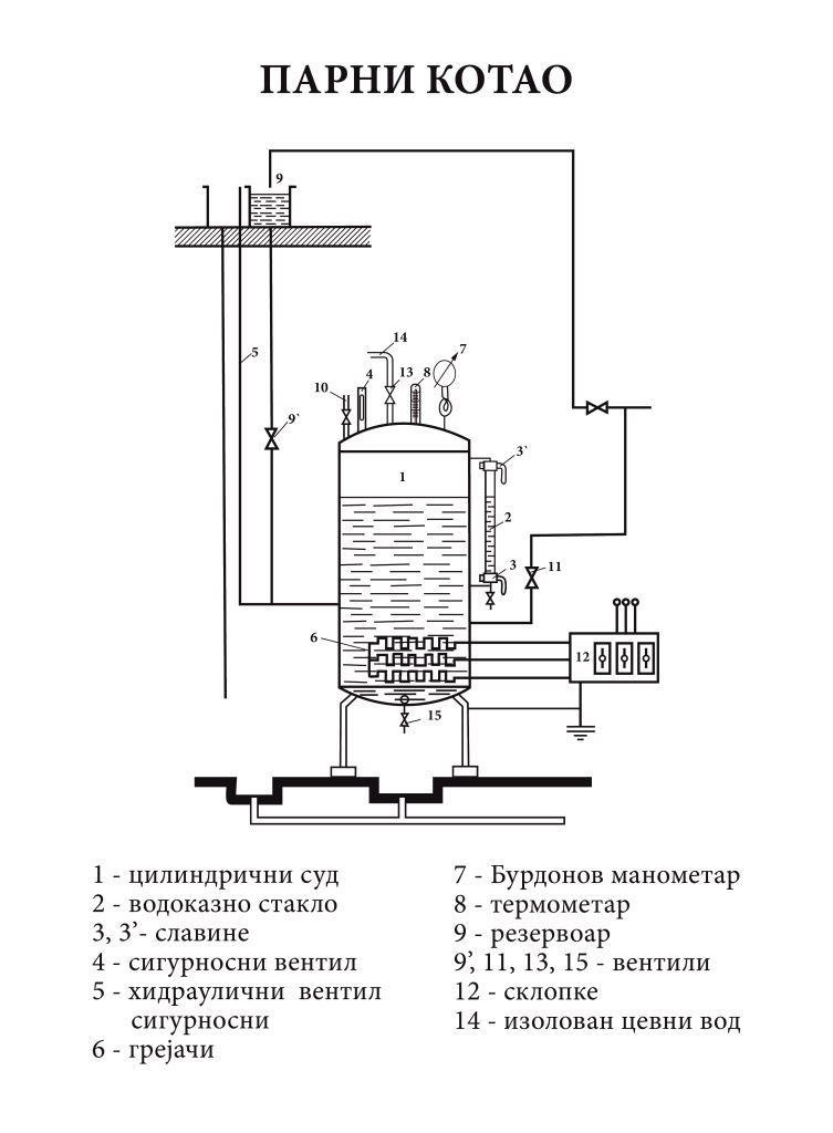 SN Vezbe 1А-01
