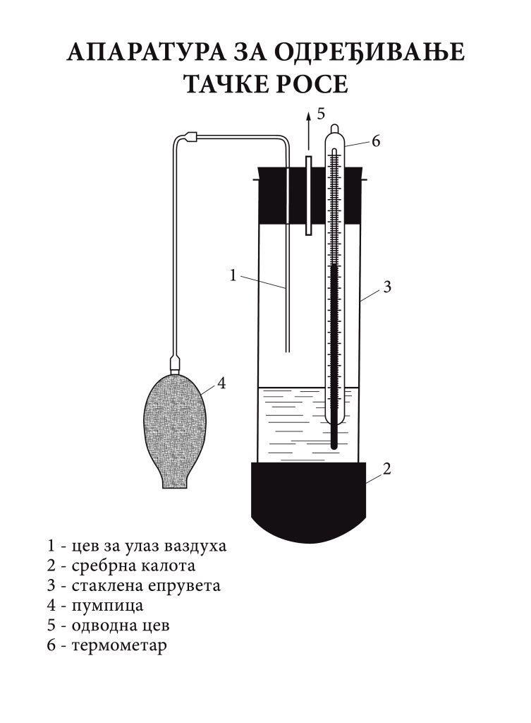 SN Vezbe 5-01