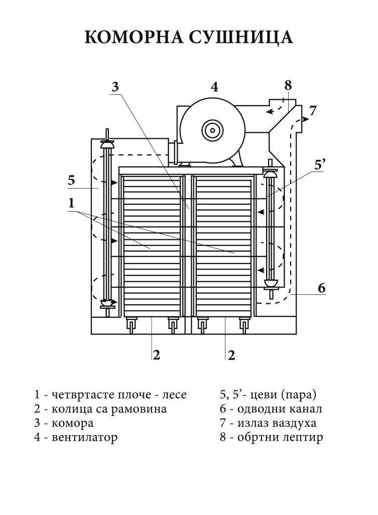SN14А-01